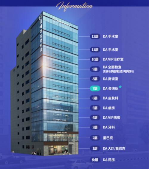 通知:韩国da整形医院正式搬入新地址